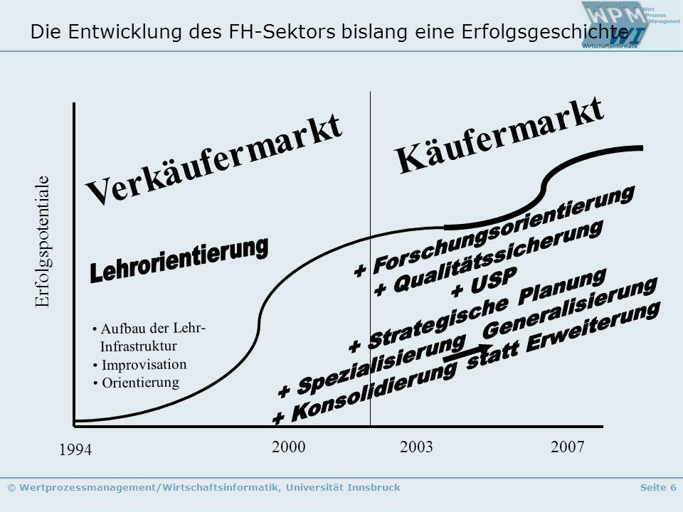 © Wertprozessmanagement/Wirtschaftsinformatik, Universität InnsbruckSeite 6 Die Entwicklung des FH-Sektors bislang eine Erfolgsgeschichte 1994 2000200