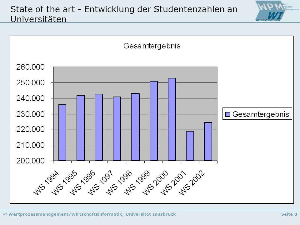 © Wertprozessmanagement/Wirtschaftsinformatik, Universität InnsbruckSeite 8 State of the art - Entwicklung der Studentenzahlen an Universitäten