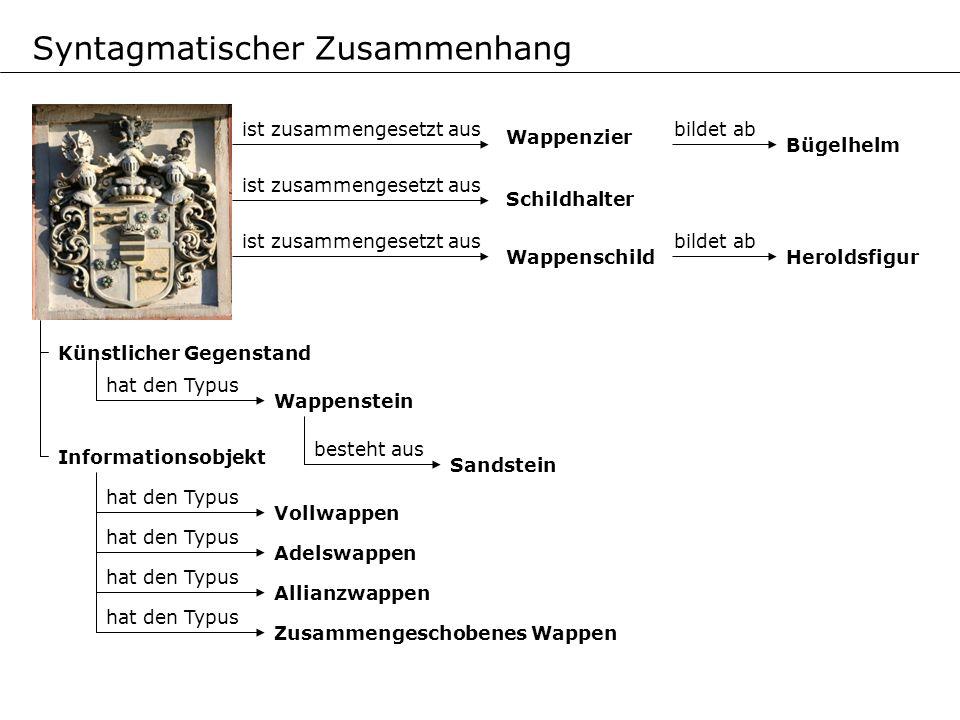 Syntagmatischer Zusammenhang hat den Typus Wappenstein Vollwappen hat den Typus Allianzwappen hat den Typus Künstlicher Gegenstand ist zusammengesetzt