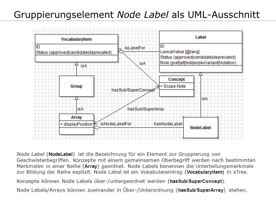 Gruppierungselement Node Label als UML-Ausschnitt Node Label ( NodeLabel ) ist die Bezeichnung für ein Element zur Gruppierung von Geschwisterbegriffe