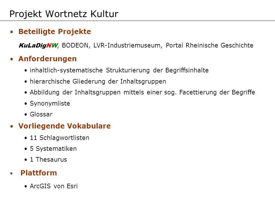 Beteiligte Projekte KuLaDigNW, BODEON, LVR-Industriemuseum, Portal Rheinische Geschichte Anforderungen inhaltlich-systematische Strukturierung der Beg