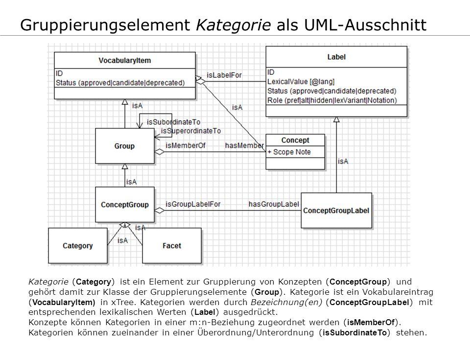 Gruppierungselement Kategorie als UML-Ausschnitt Kategorie ( Category ) ist ein Element zur Gruppierung von Konzepten ( ConceptGroup ) und gehört dami