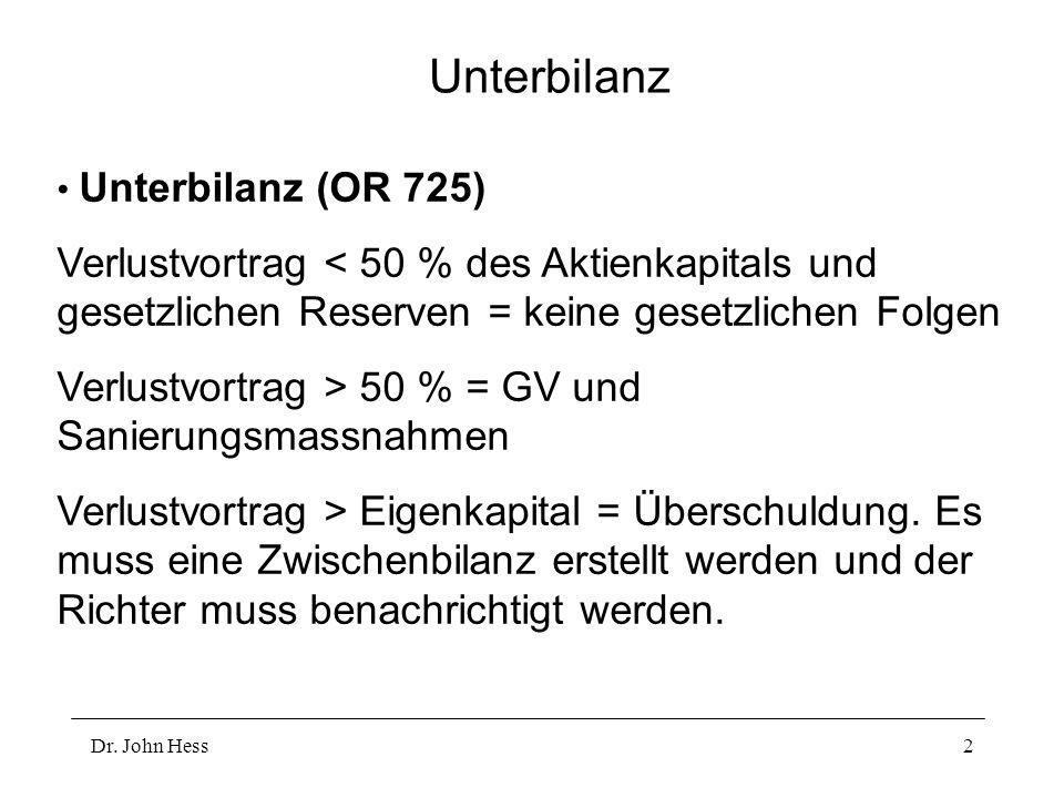 Dr. John Hess2 Unterbilanz Unterbilanz (OR 725) Verlustvortrag < 50 % des Aktienkapitals und gesetzlichen Reserven = keine gesetzlichen Folgen Verlust