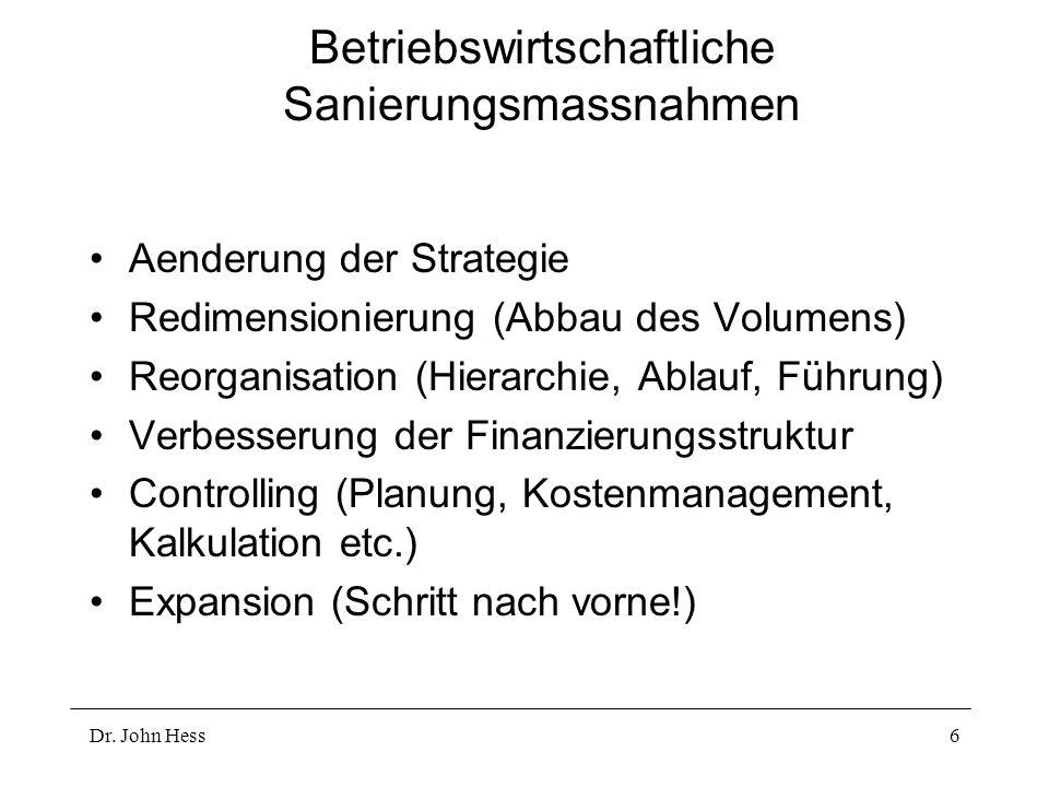 Dr. John Hess6 Betriebswirtschaftliche Sanierungsmassnahmen Aenderung der Strategie Redimensionierung (Abbau des Volumens) Reorganisation (Hierarchie,
