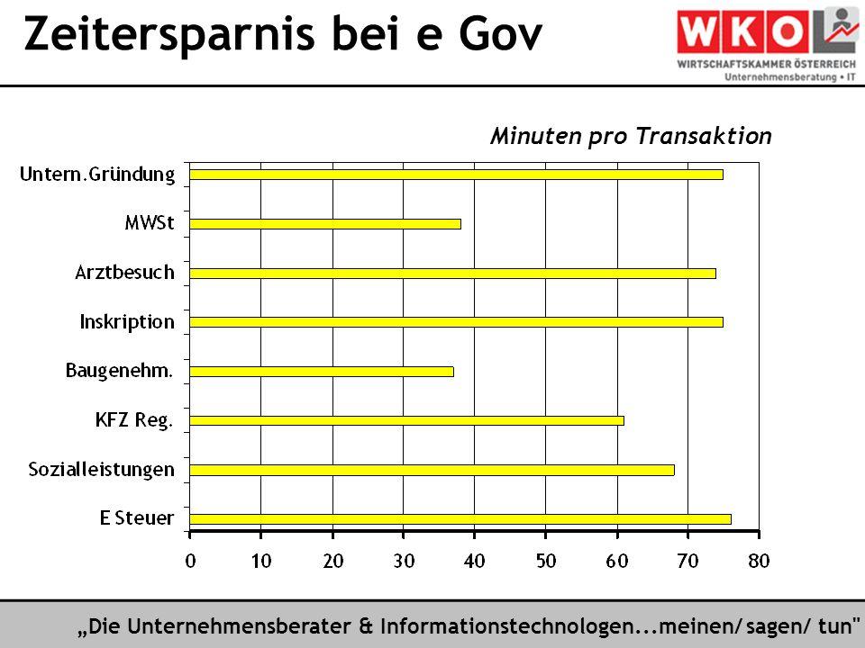 Die Unternehmensberater & Informationstechnologen...meinen/ sagen/ tun Zeit und Geld sparen Steuererklärungen on-line ESt.