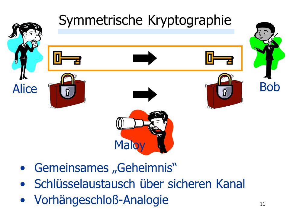 11 Gemeinsames Geheimnis Schlüsselaustausch über sicheren Kanal Vorhängeschloß-Analogie Symmetrische Kryptographie Alice Bob Maloy
