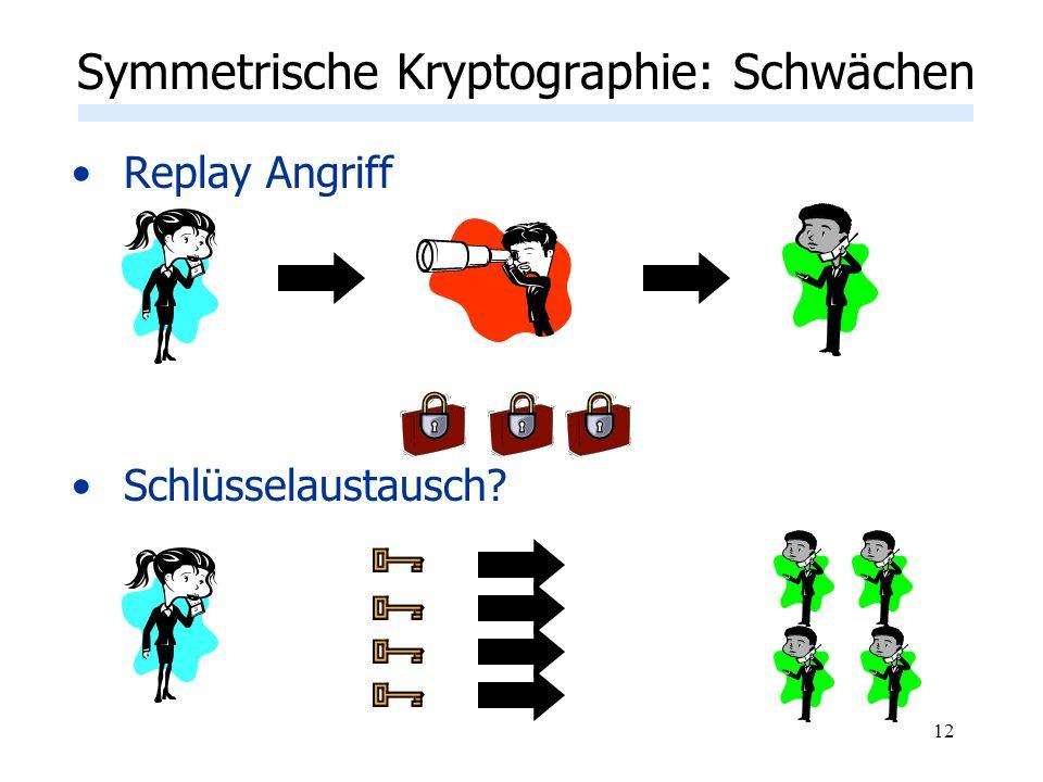 12 Replay Angriff Schlüsselaustausch? Symmetrische Kryptographie: Schwächen