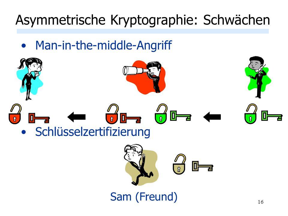 16 Man-in-the-middle-Angriff Schlüsselzertifizierung Asymmetrische Kryptographie: Schwächen Sam (Freund)