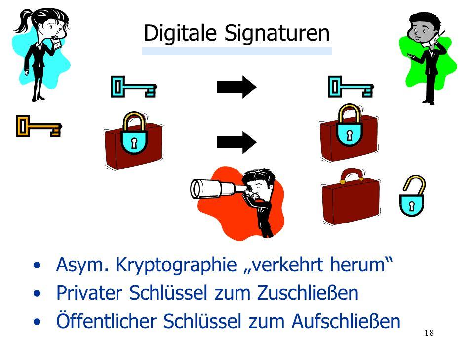 18 Asym. Kryptographie verkehrt herum Privater Schlüssel zum Zuschließen Öffentlicher Schlüssel zum Aufschließen Digitale Signaturen