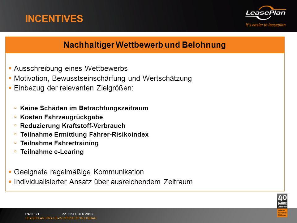 INCENTIVES 22. OKTOBER 2013 LEASEPLAN PRAXIS-WORKSHOP IN LINDAU PAGE 21 Nachhaltiger Wettbewerb und Belohnung Ausschreibung eines Wettbewerbs Motivati
