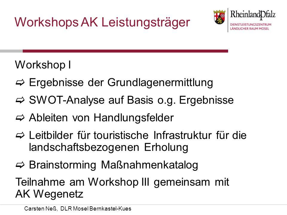 Carsten Neß, DLR Mosel Bernkastel-Kues Workshop I Ergebnisse der Grundlagenermittlung SWOT-Analyse auf Basis o.g. Ergebnisse Ableiten von Handlungsfel
