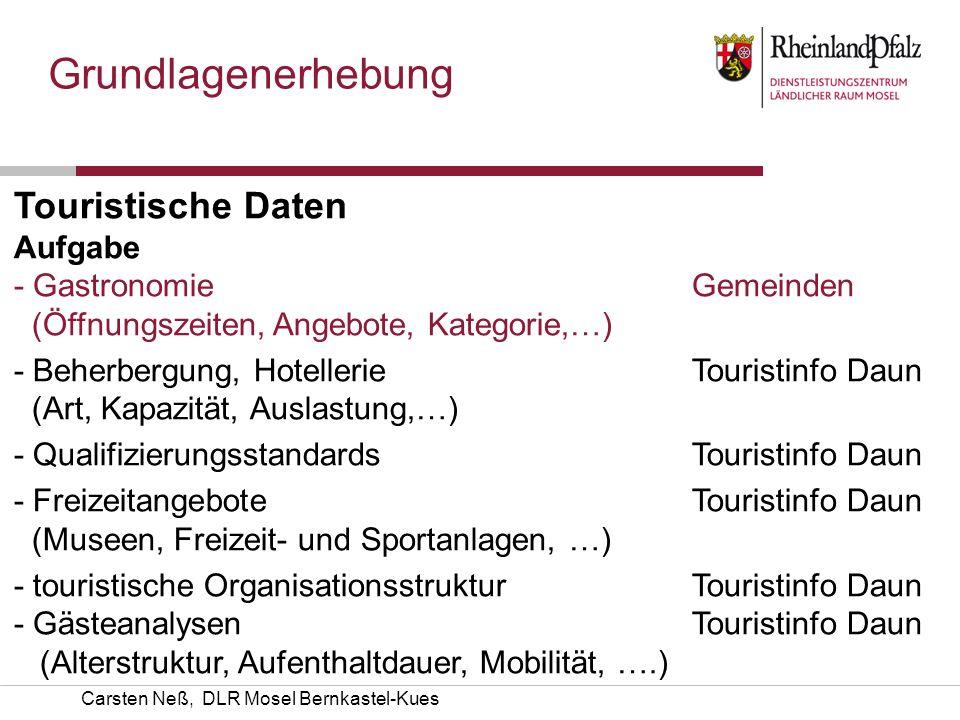 Carsten Neß, DLR Mosel Bernkastel-Kues Grundlagenerhebung Touristische Daten AufgabeKümmerer - Gastronomie Gemeinden (Öffnungszeiten, Angebote, Katego