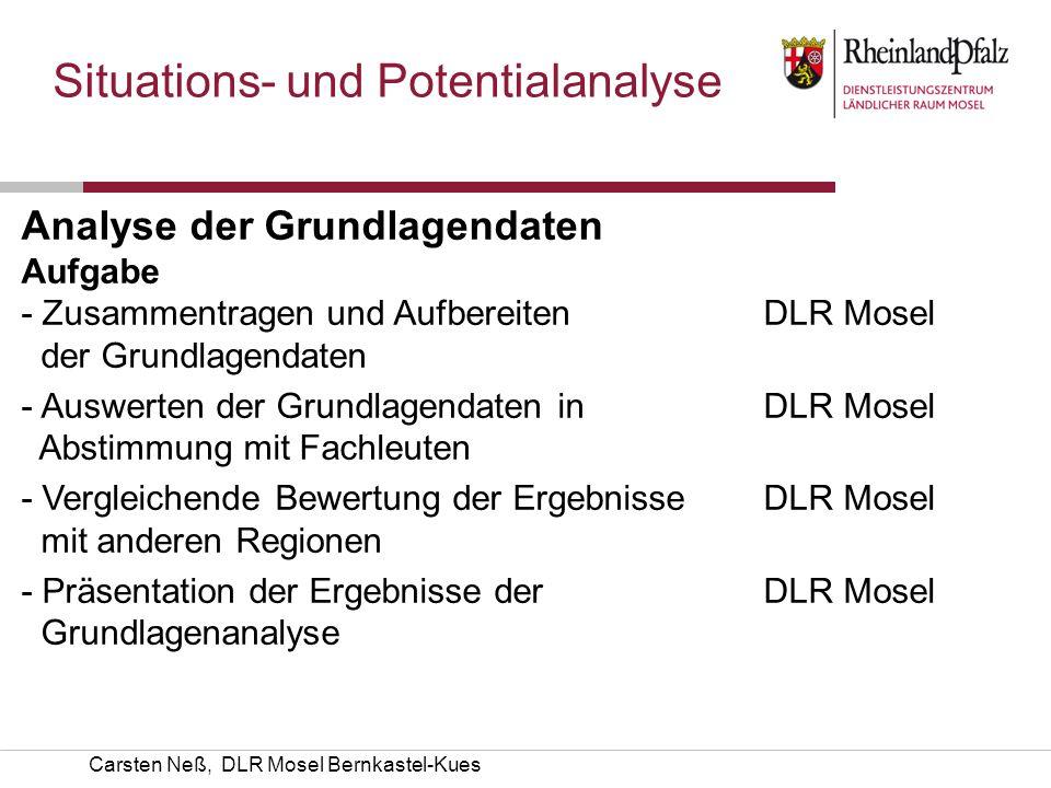 Carsten Neß, DLR Mosel Bernkastel-Kues Situations- und Potentialanalyse Analyse der Grundlagendaten AufgabeKümmerer - Zusammentragen und Aufbereiten D