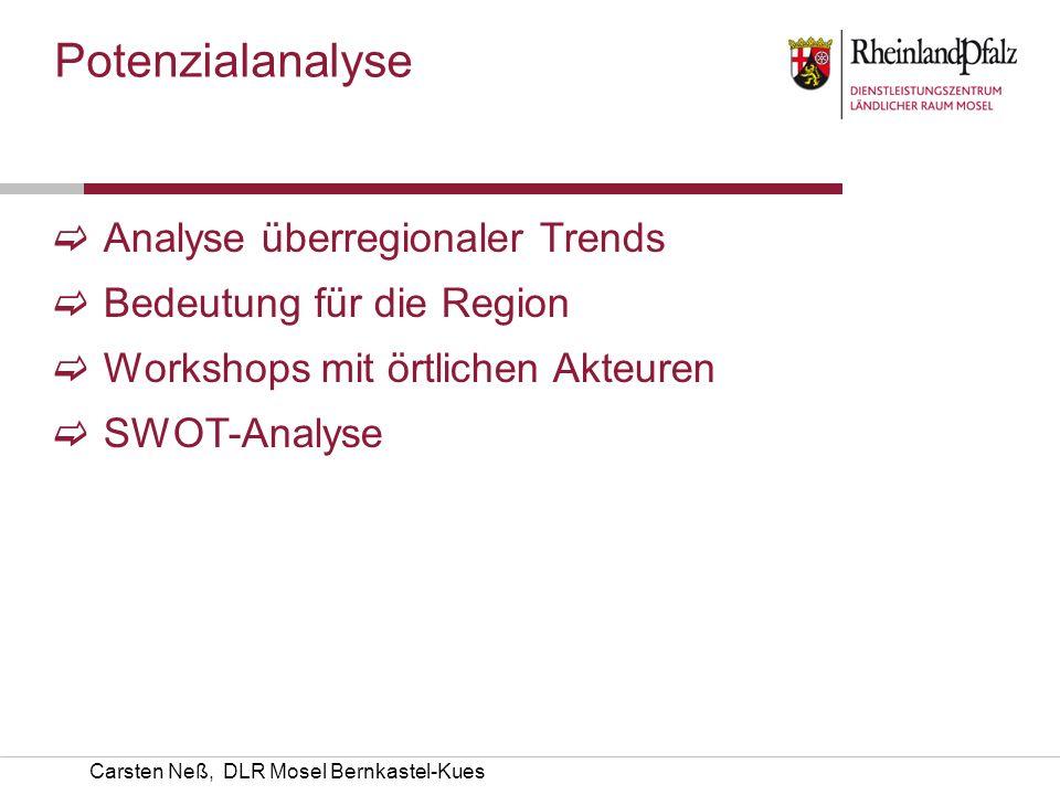 Carsten Neß, DLR Mosel Bernkastel-Kues Analyse überregionaler Trends Bedeutung für die Region Workshops mit örtlichen Akteuren SWOT-Analyse Potenziala