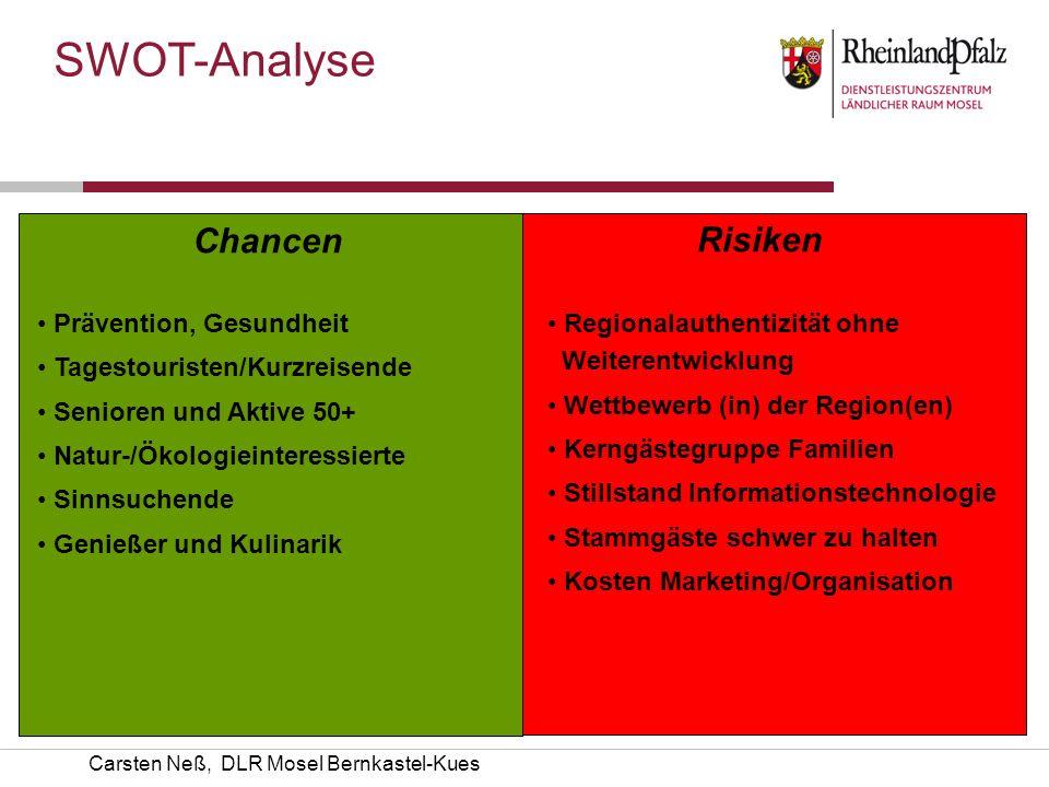 Carsten Neß, DLR Mosel Bernkastel-Kues Risiken Regionalauthentizität ohne Weiterentwicklung Wettbewerb (in) der Region(en) Kerngästegruppe Familien St