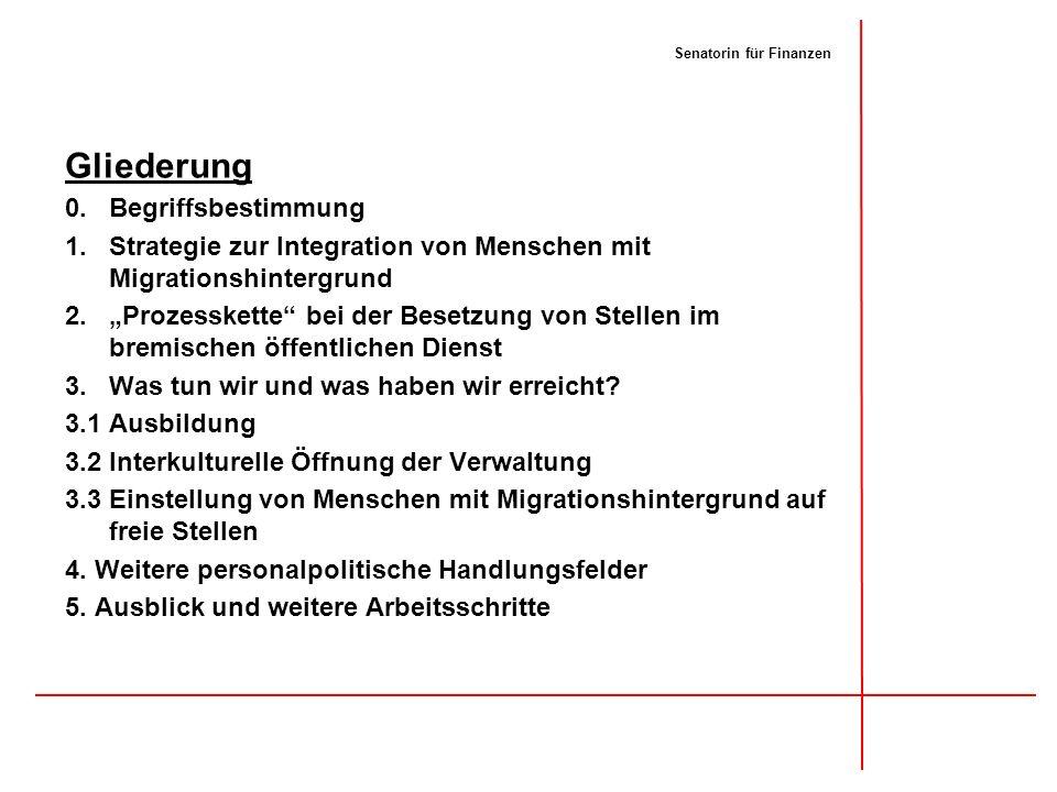 Gliederung 0. Begriffsbestimmung 1.Strategie zur Integration von Menschen mit Migrationshintergrund 2.Prozesskette bei der Besetzung von Stellen im br