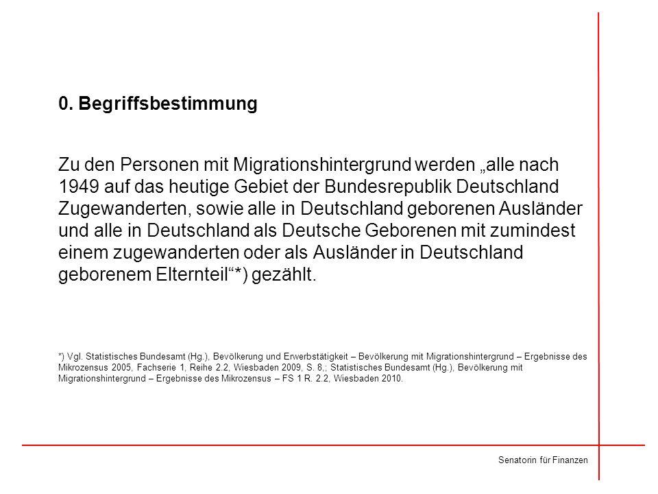 Zu den Personen mit Migrationshintergrund werden alle nach 1949 auf das heutige Gebiet der Bundesrepublik Deutschland Zugewanderten, sowie alle in Deu
