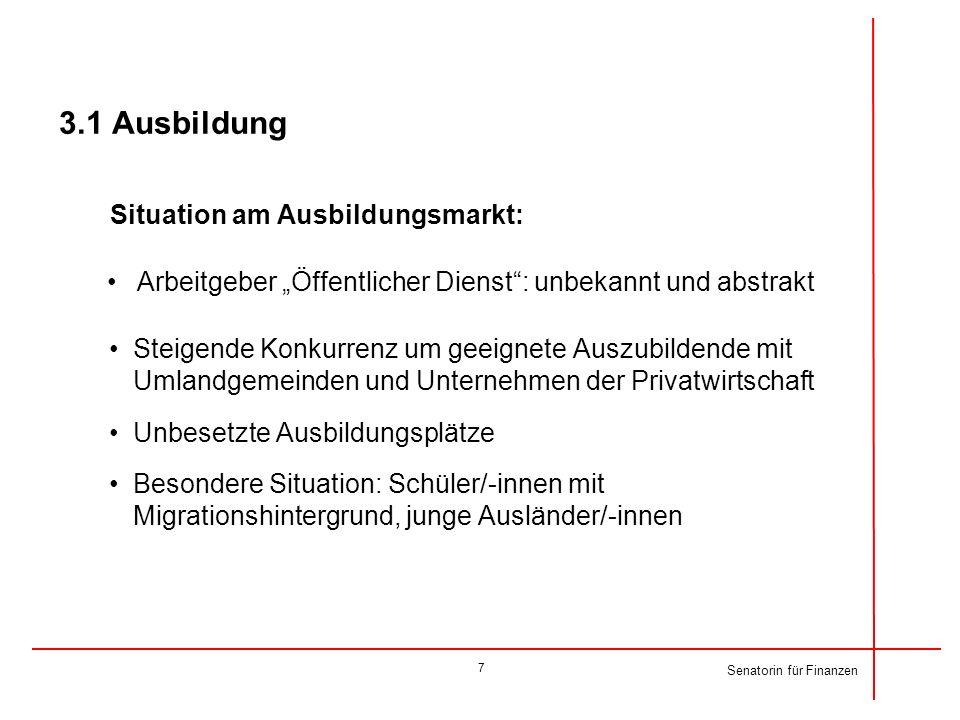 Status Quo – Auswertung der Staatsangehörigkeit Hintergrund: Staatsangehörigkeit der Beschäftigten im Kernbereich und in den Ausgliederungen, Stand 31.12.2012, wird von allen Beschäftigten erfasst Kernverwaltung: 16.779 Beschäftigte gesamt, davon 147 mit nicht-deutscher Staatsangehörigkeit (= Anteil von 0,88%) insgesamt aus 40 verschiedenen Ländern (exkl.