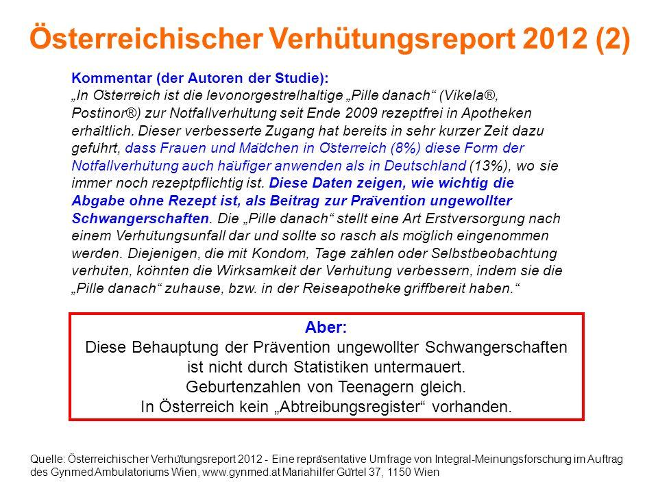 Österreichischer Verhütungsreport 2012 (2) Quelle: Österreichischer Verhu ̈ tungsreport 2012 - Eine repra ̈ sentative Umfrage von Integral-Meinungsfor
