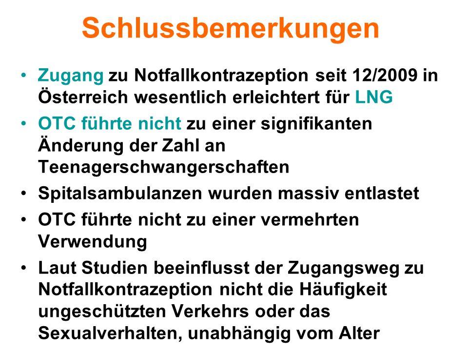 Schlussbemerkungen Zugang zu Notfallkontrazeption seit 12/2009 in Österreich wesentlich erleichtert für LNG OTC führte nicht zu einer signifikanten Än