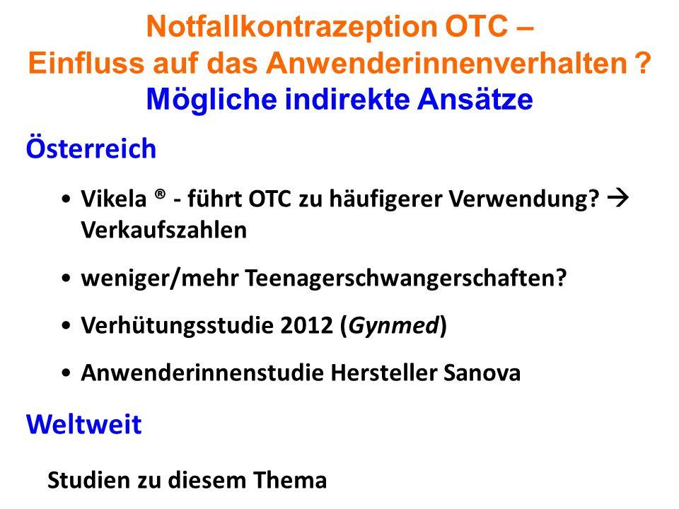 Notfallkontrazeption OTC – Einfluss auf das Anwenderinnenverhalten ? Mögliche indirekte Ansätze Österreich Vikela ® - führt OTC zu häufigerer Verwendu