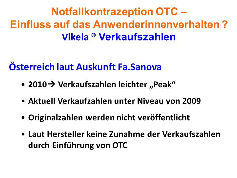 Notfallkontrazeption OTC – Einfluss auf das Anwenderinnenverhalten ? Vikela ® Verkaufszahlen Österreich laut Auskunft Fa.Sanova 2010 Verkaufszahlen le