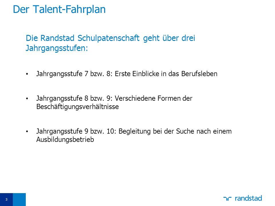 3 Der Talent-Fahrplan Die Randstad Schulpatenschaft geht über drei Jahrgangsstufen: Jahrgangsstufe 7 bzw. 8: Erste Einblicke in das Berufsleben Jahrga