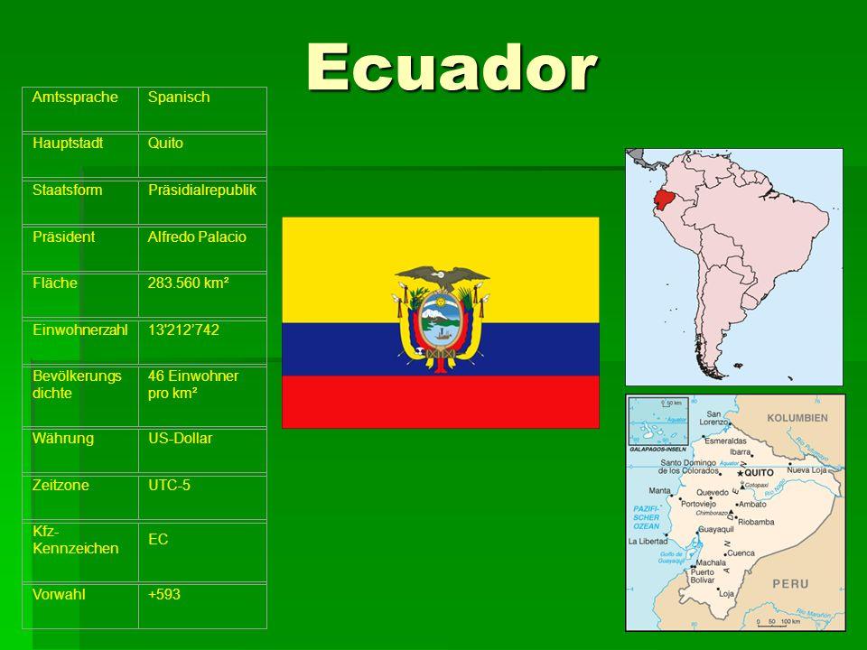 Ecuador Ecuador AmtsspracheSpanisch HauptstadtQuito StaatsformPräsidialrepublik PräsidentAlfredo Palacio Fläche283.560 km² Einwohnerzahl13'212742 Bevö