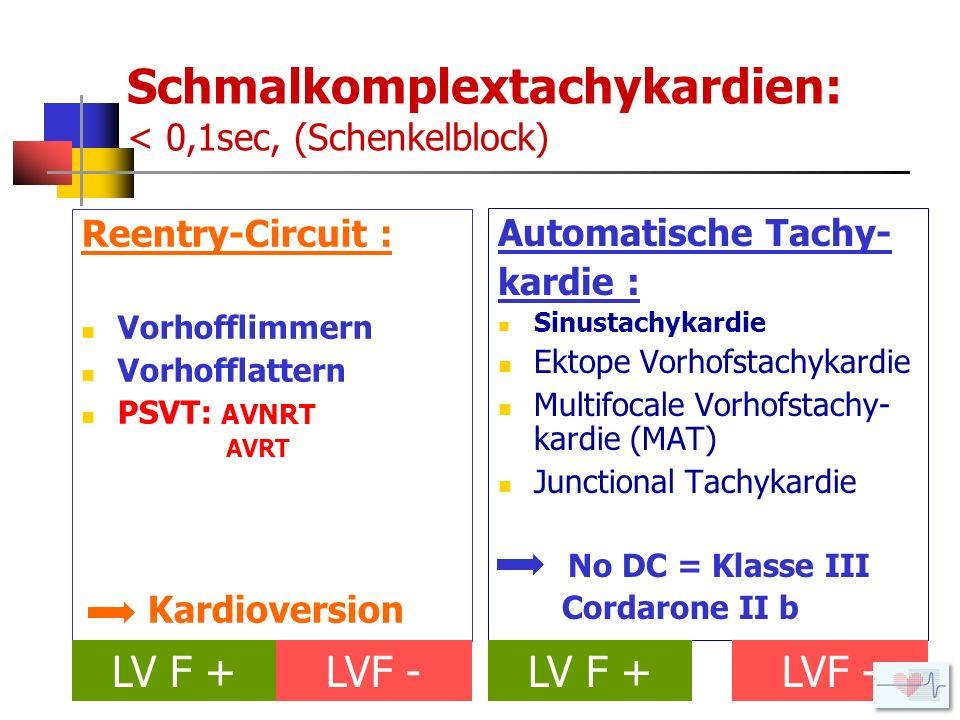 Mitralinsuffizienz I Laut, hochfrequent, giessend, bandförmig holosystolisch, selten telesystolisch Punctum max.