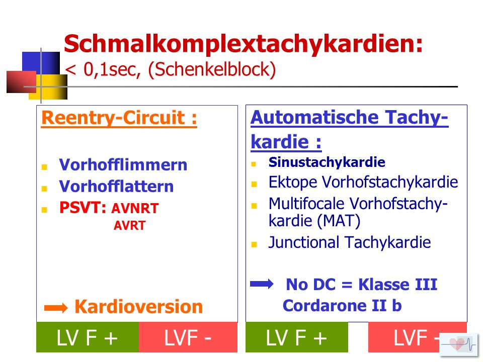 Schwere AS Bei normalem SV: Mittlerer Gradient > 50 mm Hg Kl.oeffl.
