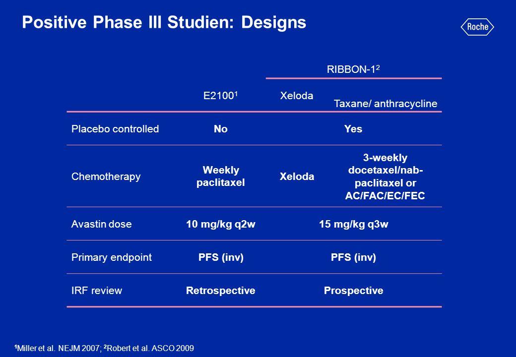 RIBBON-1 2 E2100 1 Xeloda Taxane/ anthracycline Placebo controlledNoYes Chemotherapy Weekly paclitaxel Xeloda 3-weekly docetaxel/nab- paclitaxel or AC