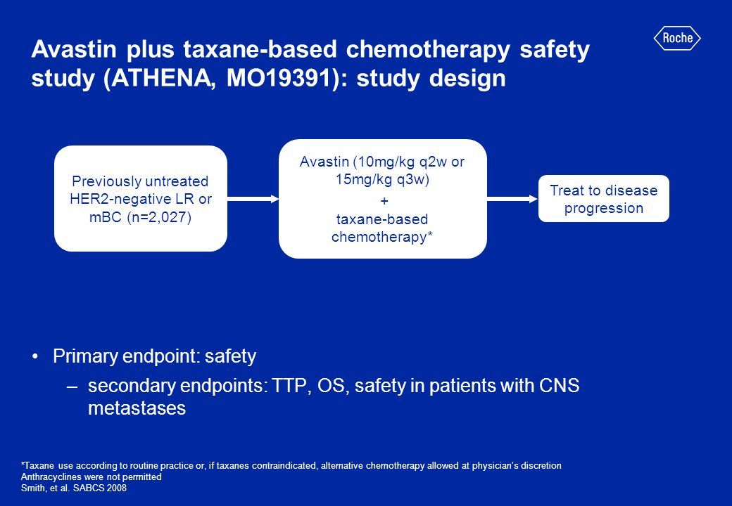 Avastin plus taxane-based chemotherapy safety study (ATHENA, MO19391): study design Primary endpoint: safety –secondary endpoints: TTP, OS, safety in