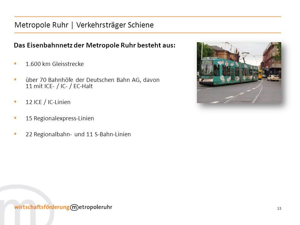 15 Metropole Ruhr   Verkehrsträger Schiene Das Eisenbahnnetz der Metropole Ruhr besteht aus: 1.600 km Gleisstrecke über 70 Bahnhöfe der Deutschen Bahn AG, davon 11 mit ICE- / IC- / EC-Halt 12 ICE / IC-Linien 15 Regionalexpress-Linien 22 Regionalbahn- und 11 S-Bahn-Linien