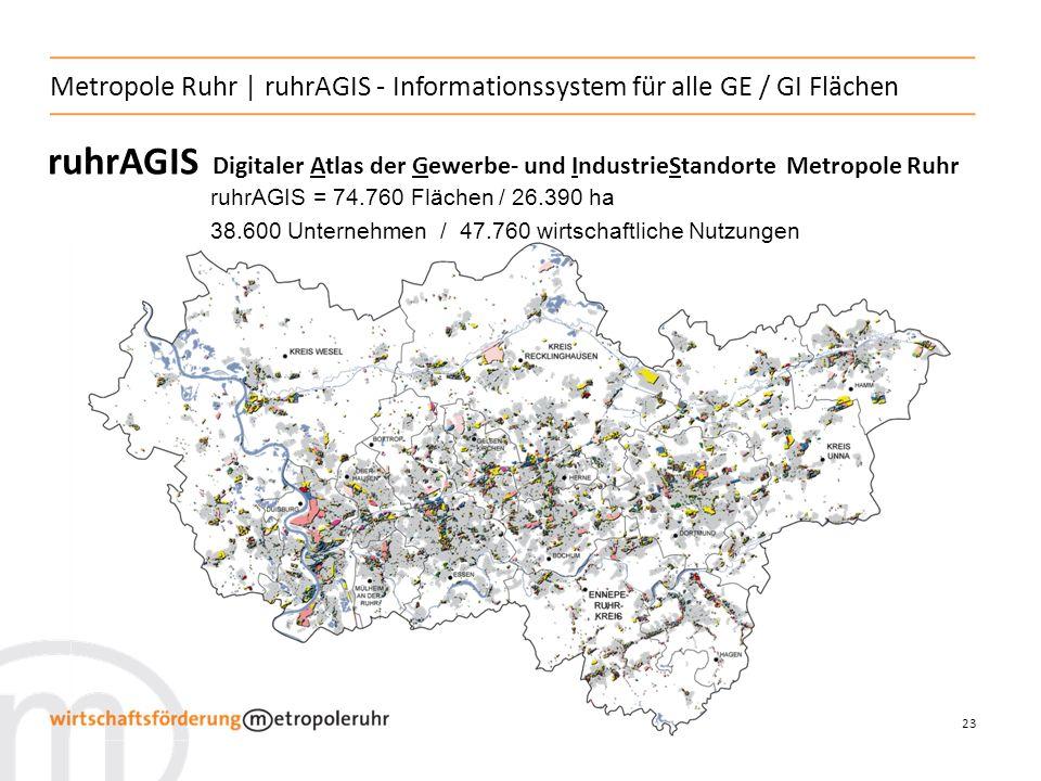 23 Metropole Ruhr   ruhrAGIS - Informationssystem für alle GE / GI Flächen ruhrAGIS Digitaler Atlas der Gewerbe- und IndustrieStandorte Metropole Ruhr ruhrAGIS = 74.760 Flächen / 26.390 ha 38.600 Unternehmen / 47.760 wirtschaftliche Nutzungen