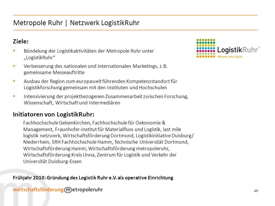 49 Metropole Ruhr   Netzwerk LogistikRuhr Ziele: Bündelung der Logistikaktivitäten der Metropole Ruhr unter LogistikRuhr Verbesserung des nationalen und internationalen Marketings, z.B.