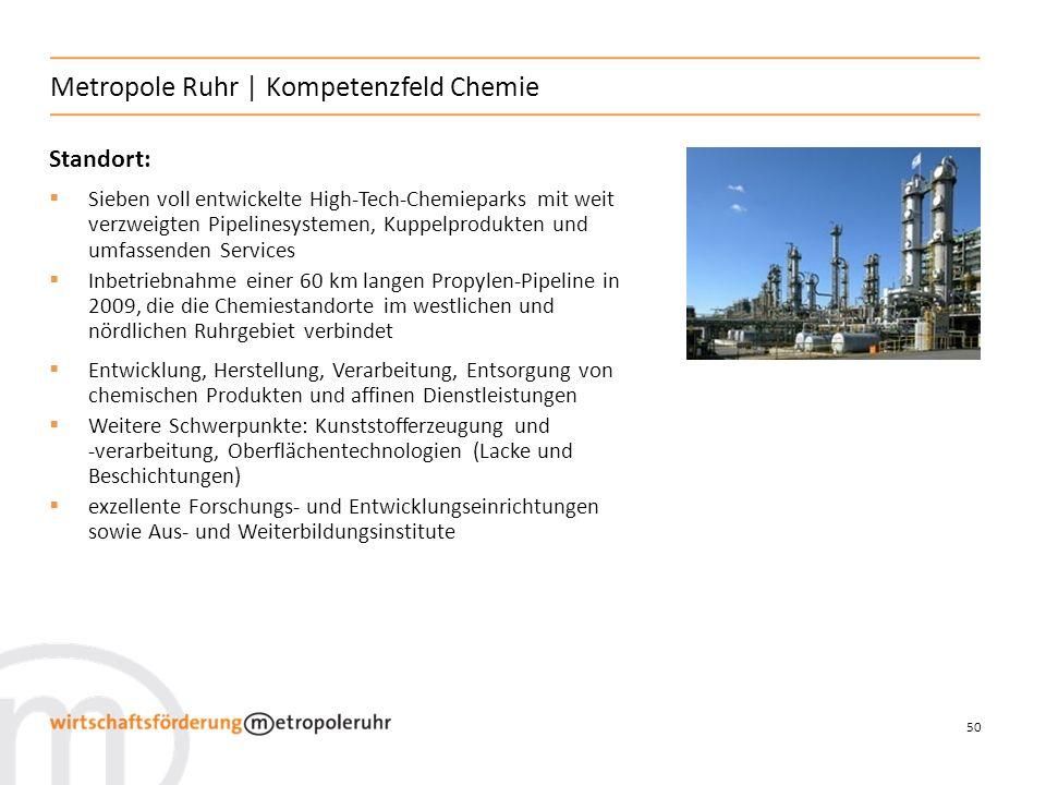 50 Metropole Ruhr   Kompetenzfeld Chemie Standort: Sieben voll entwickelte High-Tech-Chemieparks mit weit verzweigten Pipelinesystemen, Kuppelprodukten und umfassenden Services Inbetriebnahme einer 60 km langen Propylen-Pipeline in 2009, die die Chemiestandorte im westlichen und nördlichen Ruhrgebiet verbindet Entwicklung, Herstellung, Verarbeitung, Entsorgung von chemischen Produkten und affinen Dienstleistungen Weitere Schwerpunkte: Kunststofferzeugung und -verarbeitung, Oberflächentechnologien (Lacke und Beschichtungen) exzellente Forschungs- und Entwicklungseinrichtungen sowie Aus- und Weiterbildungsinstitute