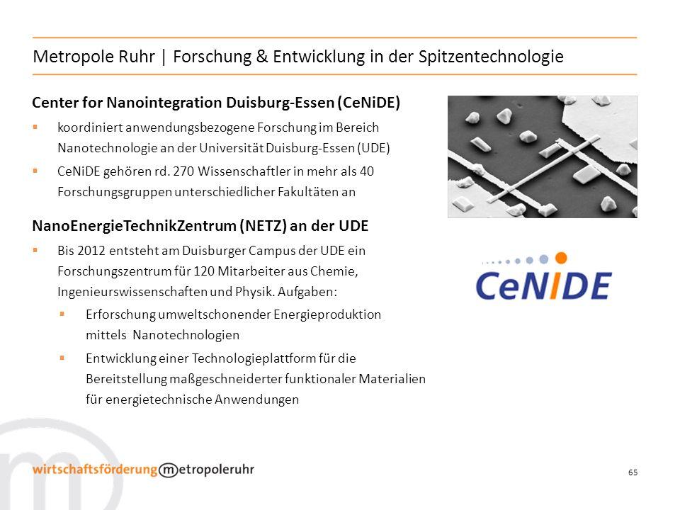 65 Metropole Ruhr   Forschung & Entwicklung in der Spitzentechnologie Center for Nanointegration Duisburg-Essen (CeNiDE) koordiniert anwendungsbezogene Forschung im Bereich Nanotechnologie an der Universität Duisburg-Essen (UDE) CeNiDE gehören rd.