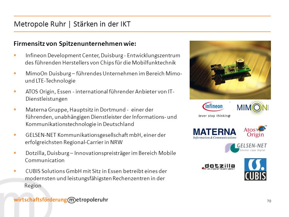 70 Metropole Ruhr   Stärken in der IKT Firmensitz von Spitzenunternehmen wie: Infineon Development Center, Duisburg - Entwicklungszentrum des führenden Herstellers von Chips für die Mobilfunktechnik MimoOn Duisburg – führendes Unternehmen im Bereich Mimo- und LTE-Technologie ATOS Origin, Essen - international führender Anbieter von IT- Dienstleistungen Materna Gruppe, Hauptsitz in Dortmund - einer der führenden, unabhängigen Dienstleister der Informations- und Kommunikationstechnologie in Deutschland GELSEN-NET Kommunikationsgesellschaft mbH, einer der erfolgreichsten Regional-Carrier in NRW Dotzilla, Duisburg – Innovationspreisträger im Bereich Mobile Communication CUBIS Solutions GmbH mit Sitz in Essen betreibt eines der modernsten und leistungsfähigsten Rechenzentren in der Region