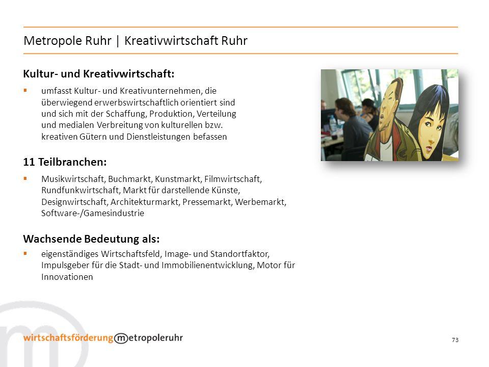 73 Metropole Ruhr   Kreativwirtschaft Ruhr Kultur- und Kreativwirtschaft: umfasst Kultur- und Kreativunternehmen, die überwiegend erwerbswirtschaftlich orientiert sind und sich mit der Schaffung, Produktion, Verteilung und medialen Verbreitung von kulturellen bzw.