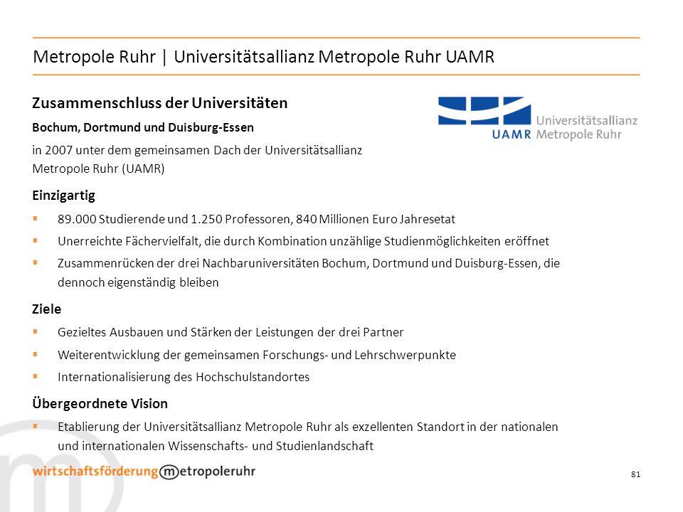 81 Zusammenschluss der Universitäten Bochum, Dortmund und Duisburg-Essen in 2007 unter dem gemeinsamen Dach der Universitätsallianz Metropole Ruhr (UAMR) Einzigartig 89.000 Studierende und 1.250 Professoren, 840 Millionen Euro Jahresetat Unerreichte Fächervielfalt, die durch Kombination unzählige Studienmöglichkeiten eröffnet Zusammenrücken der drei Nachbaruniversitäten Bochum, Dortmund und Duisburg-Essen, die dennoch eigenständig bleiben Ziele Gezieltes Ausbauen und Stärken der Leistungen der drei Partner Weiterentwicklung der gemeinsamen Forschungs- und Lehrschwerpunkte Internationalisierung des Hochschulstandortes Übergeordnete Vision Etablierung der Universitätsallianz Metropole Ruhr als exzellenten Standort in der nationalen und internationalen Wissenschafts- und Studienlandschaft Metropole Ruhr   Universitätsallianz Metropole Ruhr UAMR