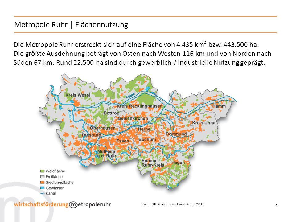 10 Metropole Ruhr   Wirtschaftsflächen Wirtschaftsflächen Ruhr 2009 Sondierung der kurz-, mittel- und langfristigen Verfügbarkeit aller Gewerbe- und Industrieflächen Erste flächendeckende Bestandsaufnahme in allen 53 Städten der Region Grundlage: digitale Erfassung der Flächen und Bewertung der Verfügbarkeit durch die Städte, Kreise und Gemeinden Pilotprojekt mit dem Ziel eines regionalen gewerblichen Flächen- managements 25.000ha Gewerbeflächen stehen zur Verfügung, davon können 2.900ha in den nächsten 15 Jahren vermarktet werden Die durchschnittliche Nachfrage liegt bei 720ha pro Jahr, wobei nur 244ha verkauft werden Besonderer Aufbereitungsbedarf besteht bei industriellen Altflächen deutliche Unterschiede zwischen Kreisen und kreisfreien Städten hinsichtlich der Anforderungen bei Flächen mit besonderem Aufbereitungs- und Erschließungsbedarf Perspektive: Langfristige Flächenverknappung (über 15 Jahre) mögliche Gegenmaßnahmen: Abbau von Restriktionen sowie finanzielle Unterstützung des Landes bei der Flächenaufbereitung und Flächenerschließung