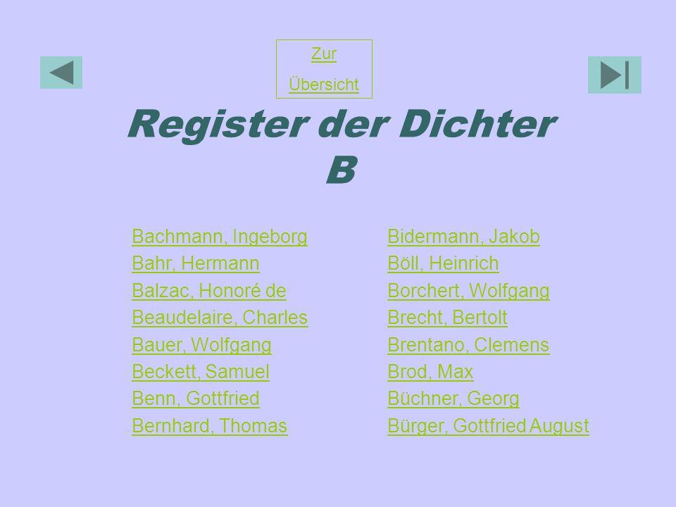 Register der Dichter B Zur Übersicht Bachmann, Ingeborg Bahr, Hermann Balzac, Honoré de Beaudelaire, Charles Bauer, Wolfgang Beckett, Samuel Benn, Got