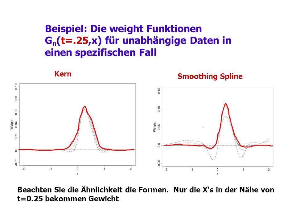 Beispiel: Die weight Funktionen G n (t=.25,x) für unabhängige Daten in einen spezifischen Fall Kern Smoothing Spline Beachten Sie die Ähnlichkeit die Formen.