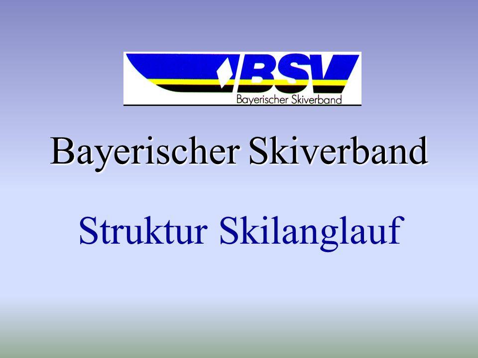 Bayerischer Skiverband Struktur Skilanglauf