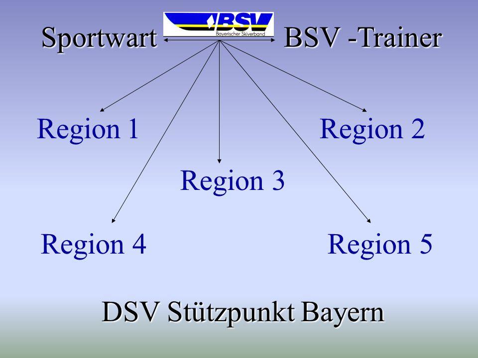 Sportwart BSV -Trainer Region 1Region 2 Region 3 Region 4Region 5 DSV Stützpunkt Bayern