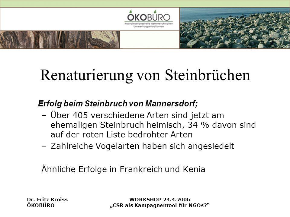 Dr.Fritz Kroiss ÖKOBÜRO WORKSHOP 24.4.2006 CSR als Kampagnentool für NGOs.