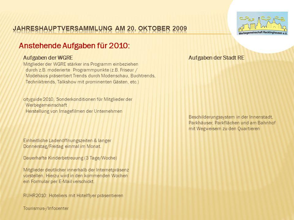 Anstehende Aufgaben für 2010: Aufgaben der WGREAufgaben der Stadt RE Mitglieder der WGRE stärker ins Programm einbeziehen durch z.B.