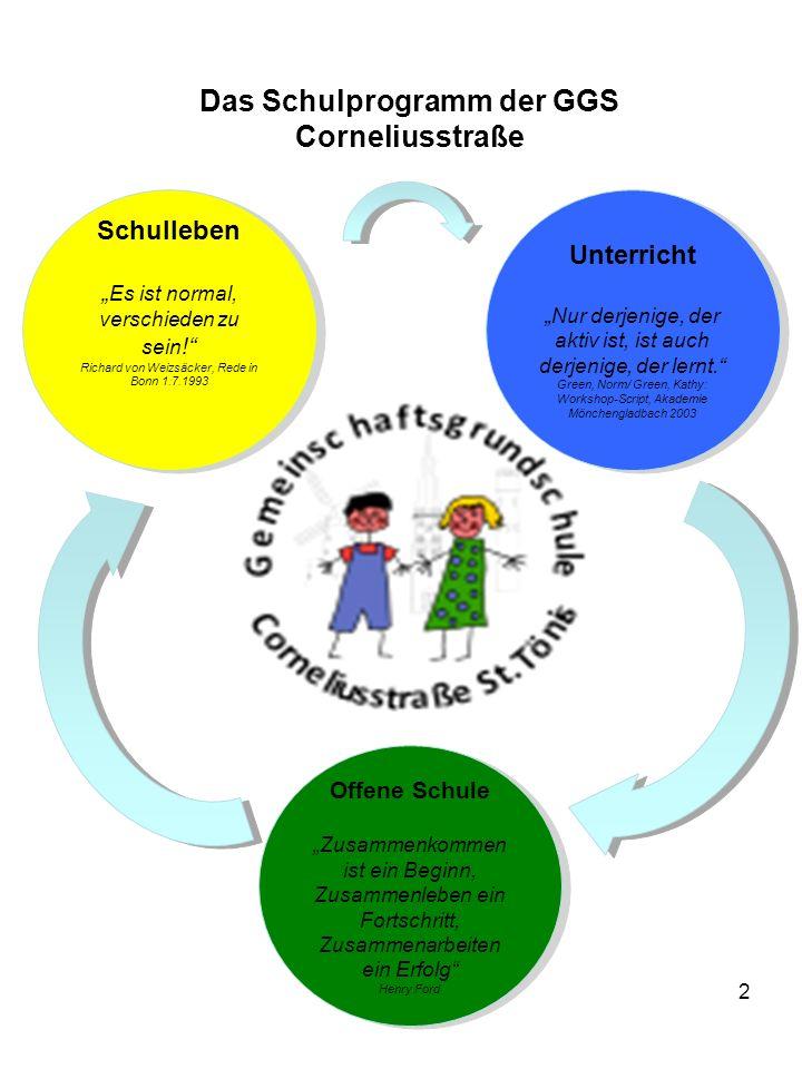 Schulleben Unsere Ziele: Ich-Stärkung Stärkung sozial-emotionaler Kompetenzen Freude an erbrachter Leistung erleben Entwicklung angemessener Selbsteinschätzung Soziales Verantwortungsbewusstsein entwickeln Arbeitsgemeinschaften Wettbewerbe RhythmisierungGewaltprävention erreichen wir durch Beratung Angebote nach dem Unterricht erreichen wir durch 3 Startseite