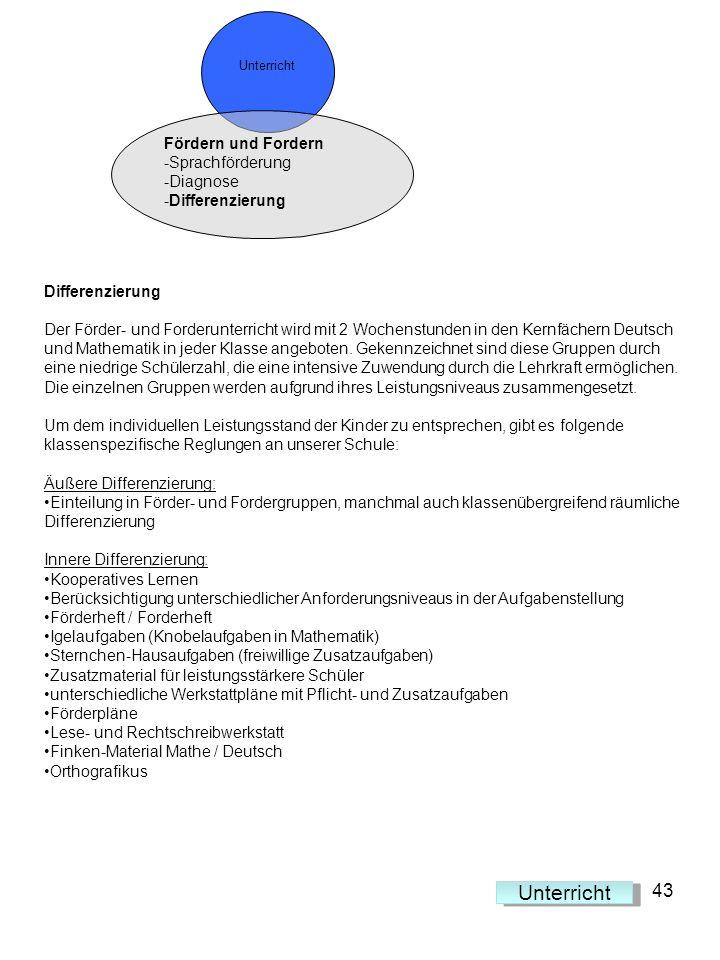 Unterricht Fördern und Fordern -Sprachförderung -Diagnose -Differenzierung Differenzierung Der Förder- und Forderunterricht wird mit 2 Wochenstunden i