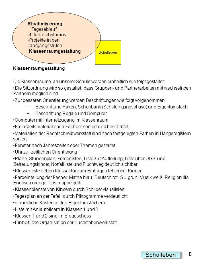 Erstlesen / Erstschreiben Die GGS Corneliusstraße arbeitet im 1.